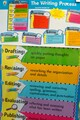 The Writing Process Bulletin Board Set
