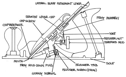 benchplanesillus.jpg