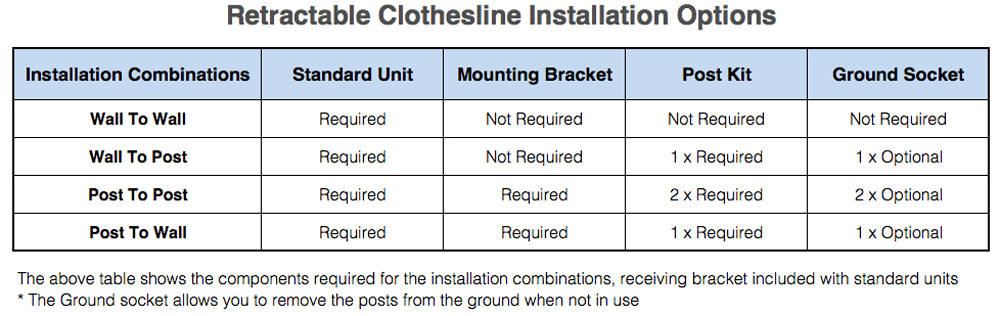 Retracting Clothesline Selection Table