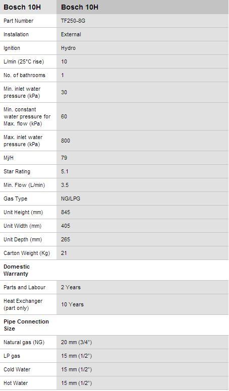10h-external-data-table.jpg