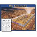 Tabernacle Wall Chart - Laminated
