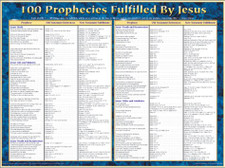 100 prophecies fulfilled jesus wall chart laminated cei