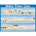 Bible Time Line Wall Chart - Laminated