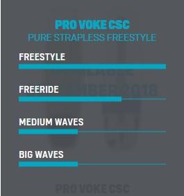 2019-duotone-pro-voke-csc-performance-profile.jpg