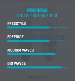 2019-duotone-pro-wam-performance-profile-page.jpg