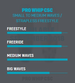 2019-duotone-pro-whip-csc-performance-profile.jpg