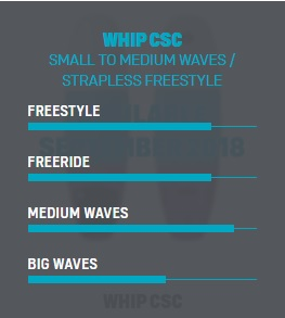 2019-duotone-whip-csc-performance-profile.jpg