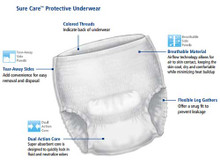 Sample of Covidien Sure Care Extra Heavy Absorbency Protective Underwear