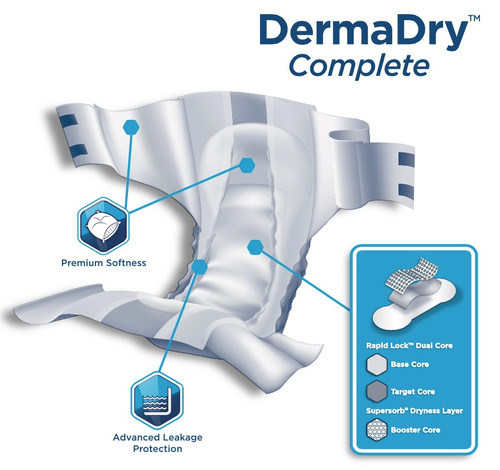 Attends DermaDry Complete Breathable Briefs