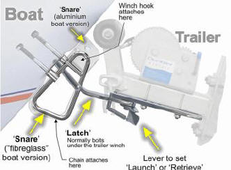 boat-snare-and-latch.jpg