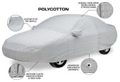 S2000 Polycotton Car Cover