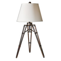uttermost lamps on sale