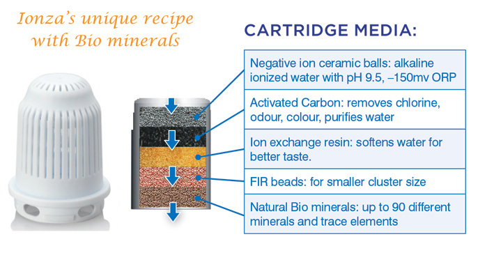 alka-bottle-media-diagram-no-header-w-2.jpg