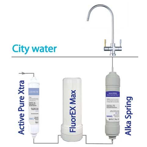 alka-fluoride-free-system-image-w.jpg