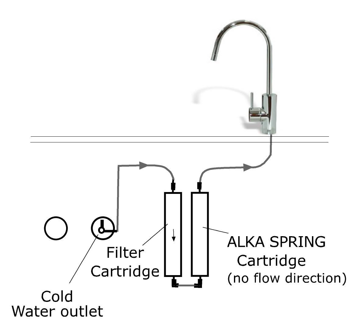 alka-spring-filter-diagram.jpg
