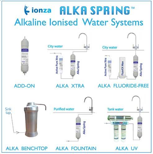 alka-spring-systems-bg2-fr.jpg