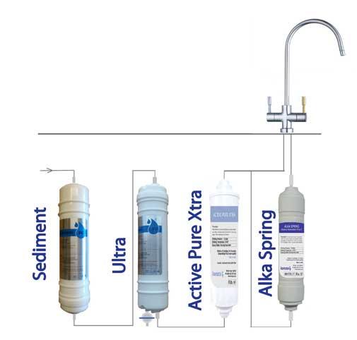 alka-ultra-x-duals-tap-diagram-w.jpg