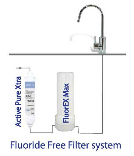 Fluoride-Free Filter system