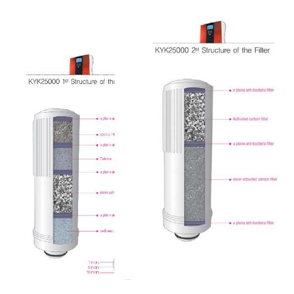 kyk-filter1-2.jpg