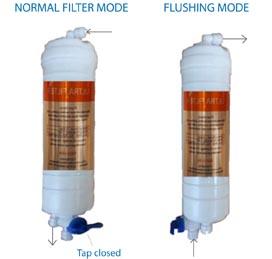 ultra-flushing-installation-details-2019.jpg
