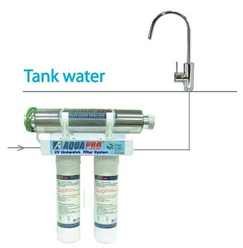 uv-filter-system-tank-water.jpg