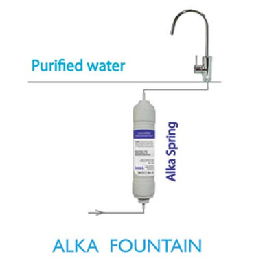 Alka Fountain diagram