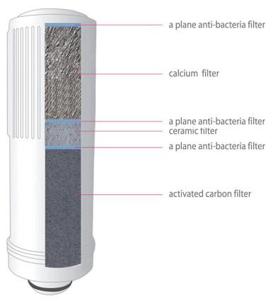 KYK Juno filter