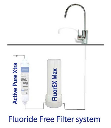 FluorEX Max Filtersystem