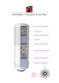 KYK Genesis filter 1