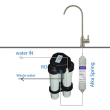 ALKA PURE TOTAL: RO Mineral Water System - Nitrate & Fluoride FREE