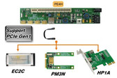 PE4H-HP1A v2.4 - with 60cm Cable (PCIe Passive adapter with HP1A adapter)