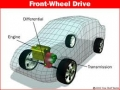 Front Wheel Drive (FWD)