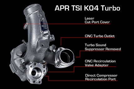 apr-tsi-k04-compressor-overview.jpg