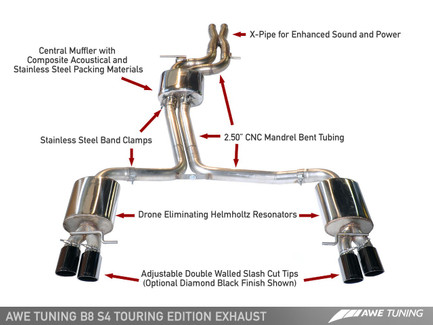 AWE Tuning Touring Edition Exhaust for Audi S4 3.0T, Silver Chrome Tips (90mm) (3010-42018)