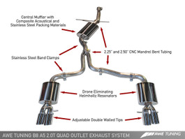 AWE Tuning A5 2.0T Touring Edition Exhaust for Audi A5 B8 2.0T - Quad Outlet, Polished Silver Tips (3015-42022)