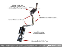 AWE Tuning Touring Edition Exhaust for 2009-2012 Audi A4 - Single Side, Polished Silver Tips