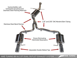 AWE Tuning Touring Edition Exhaust for 2009-2012 Audi A4 - Dual Outlet, Polished Silver Tips