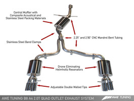 AWE Tuning Touring Edition Exhaust for 2009-2012 Audi A4 - Quad Tip, Polished Silver Tips