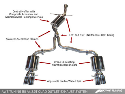 a4 b8 awe tuning touring edition exhaust for 2013 16 audi a4 rh etektuning com Audi A4 Quattro 2003 Audi A4 Turbo