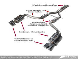AWE Tuning Track Edition Exhaust for (2014+) Panamera 2/4 with Chrome Silver Tips