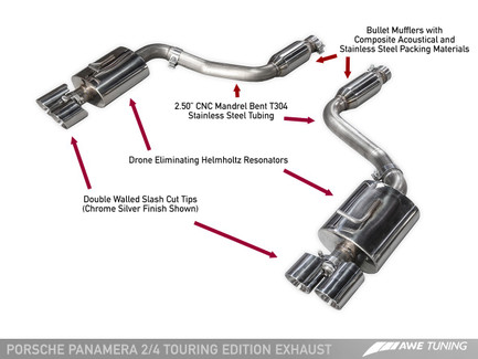 AWE Tuning Touring Edition Exhaust for (2011-2013) Panamera 2/4 with Chrome Silver Tips