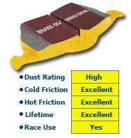 EBC Yellowstuff 4000 R Series Full Race Pad for Rear of CC