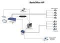 Intelligent Recording XTR-BO4IP   BackOffice 4ip, Part No# XTR-BO4IP