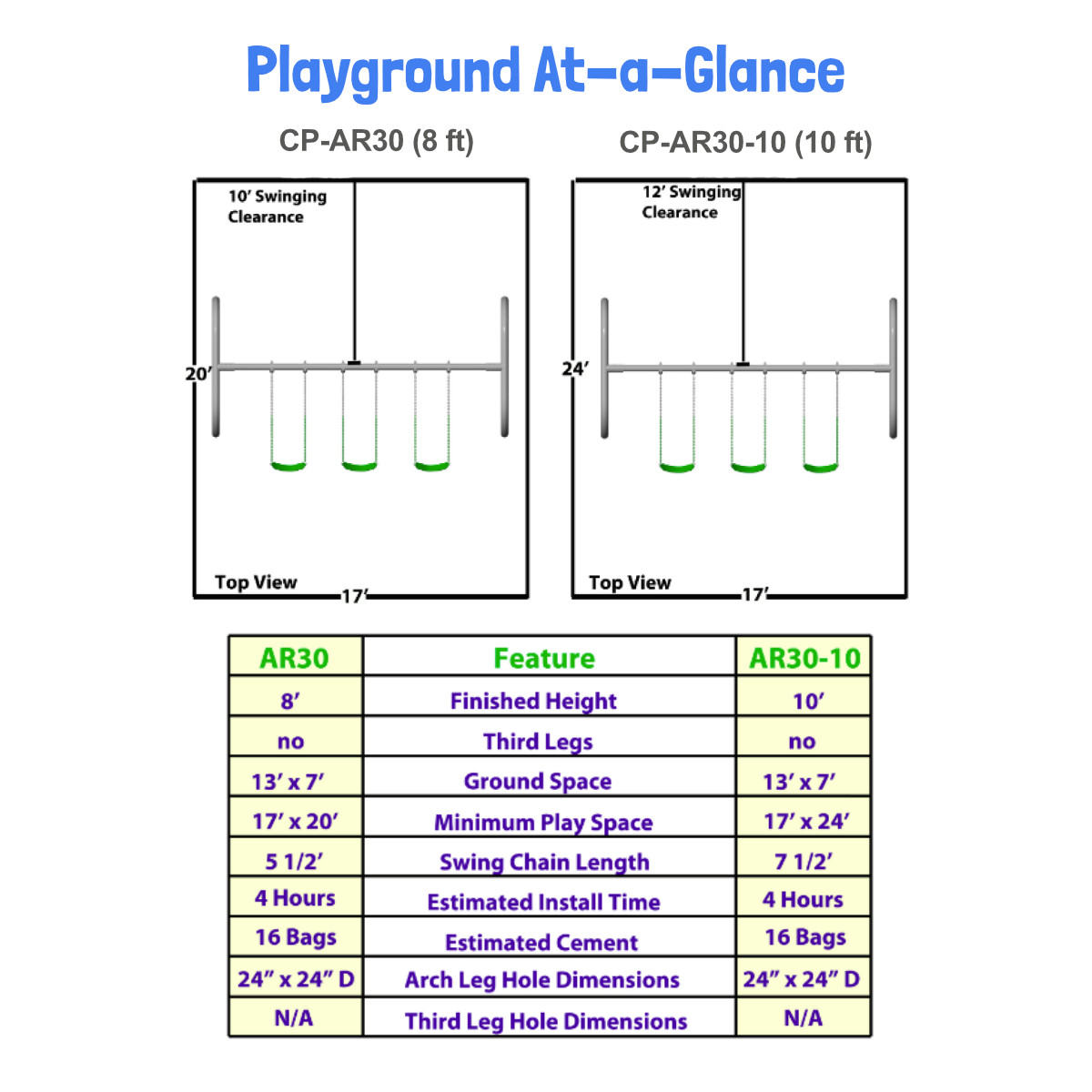 Arch Frame Swing Set (3 Swings) (CP-AR30) Playground at a Glance