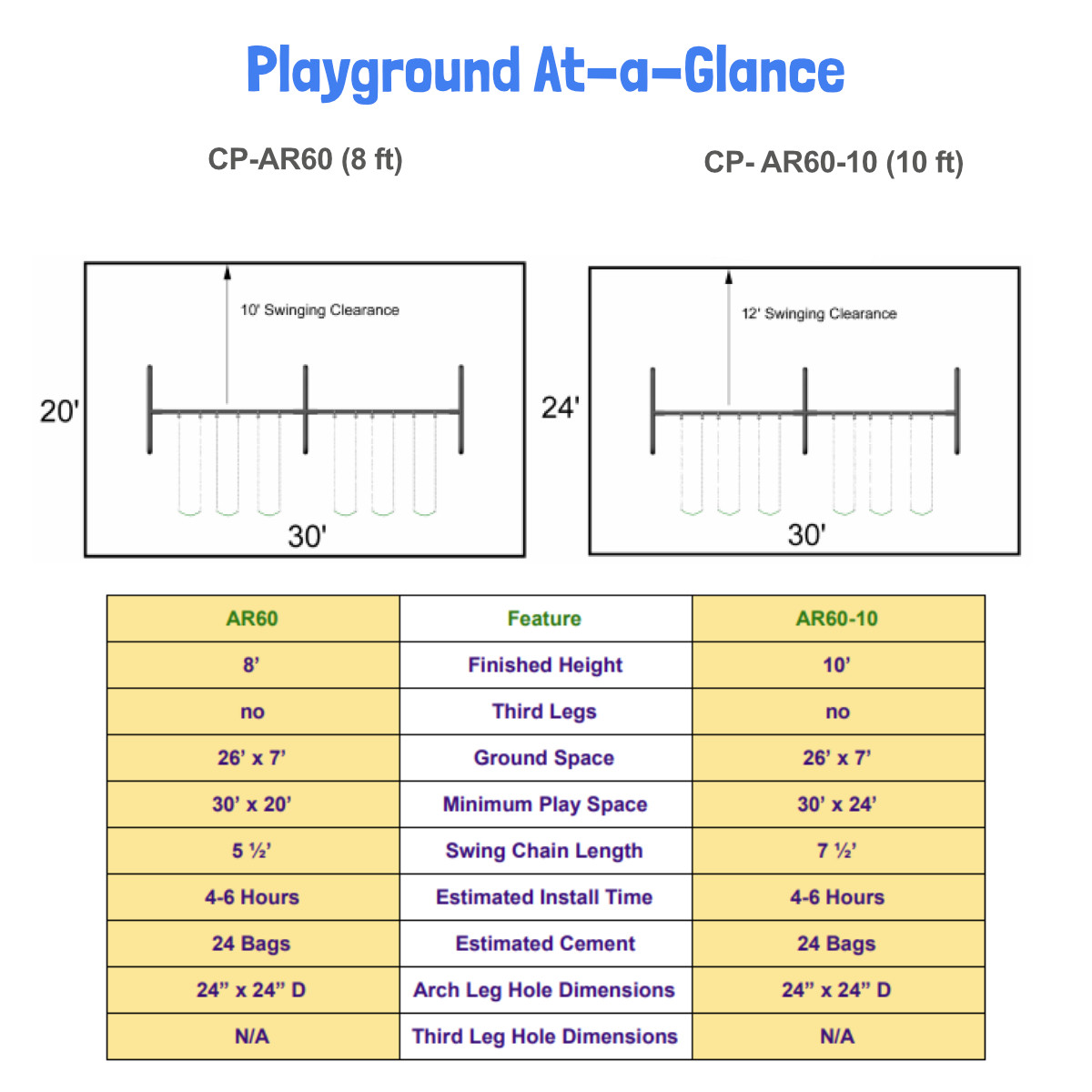 Arch Frame Swing Set with 6 Swings (CP-AR60) - Playground at a Glance
