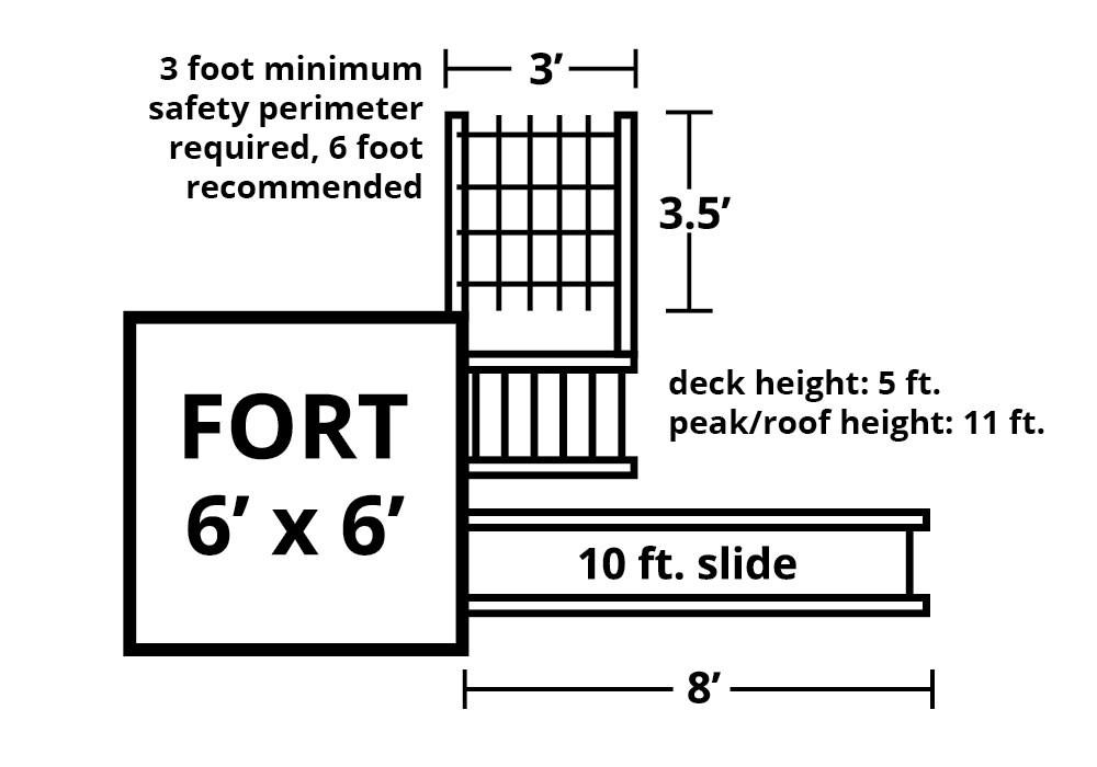 Eclipse Fort - DIY Kit - Overhead