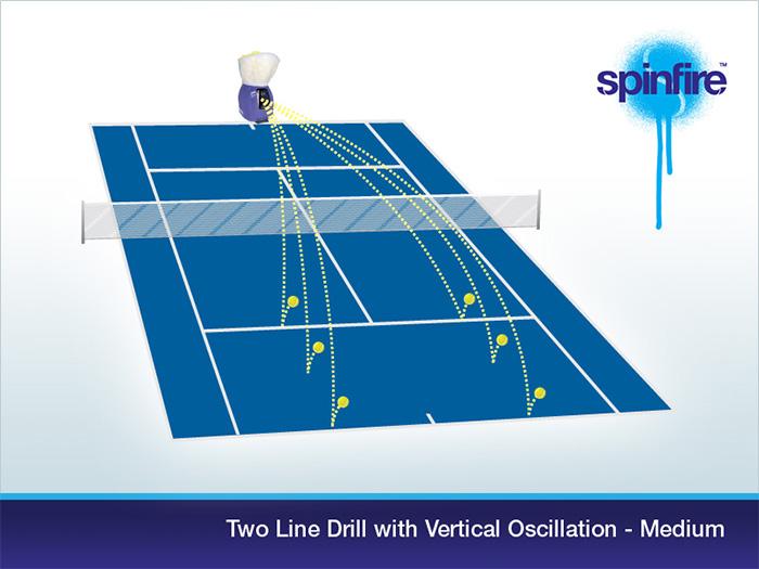 Two-Line Vertical Oscillation Medium