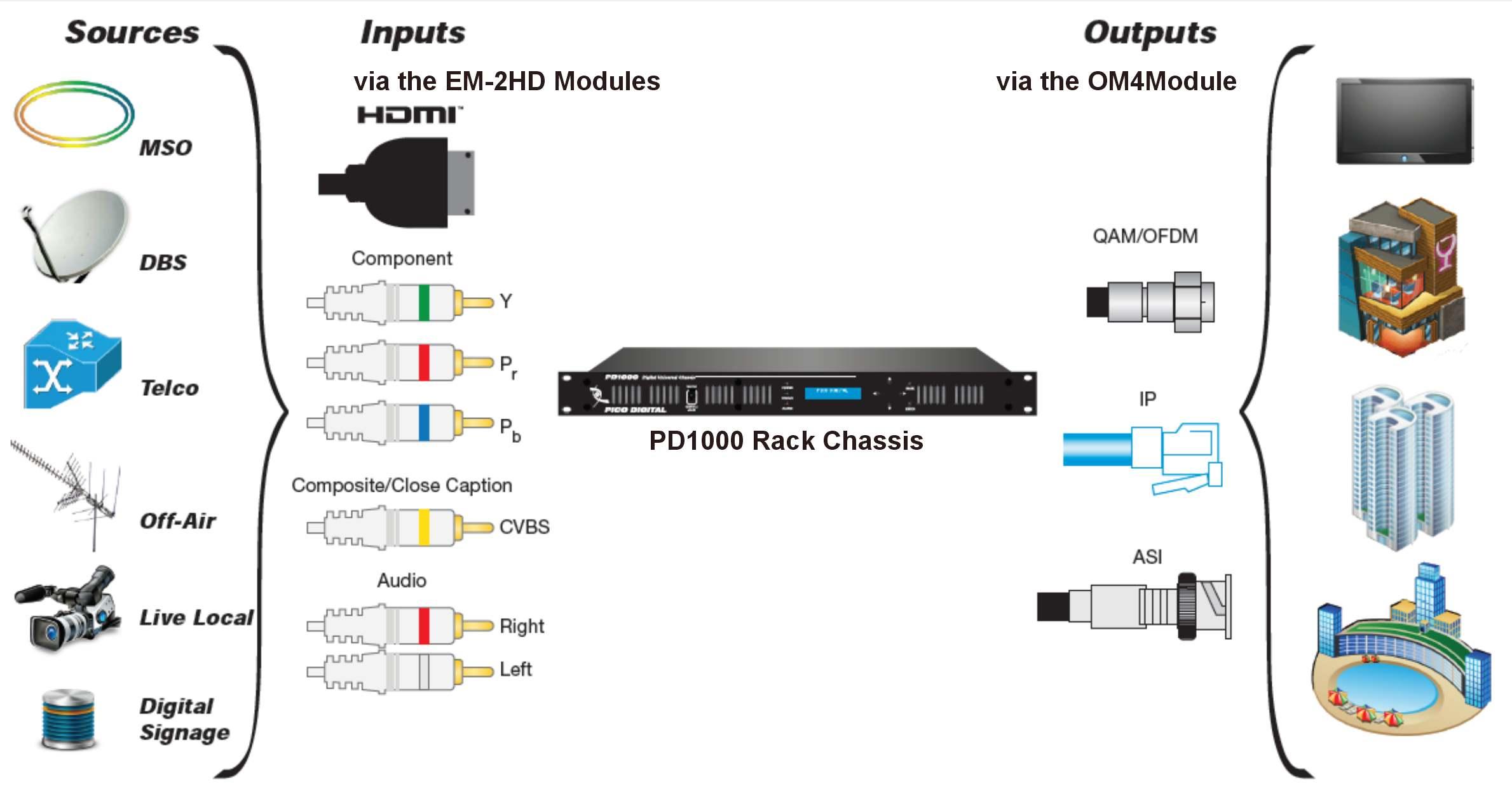 pico-digital-pd1000-encoder-input-output-chart.jpg