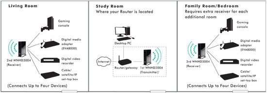 wnhdb3004-productimage-connectivity-diagram18-8795.jpg