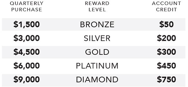 lmpro-clublemieux-rewards.jpg